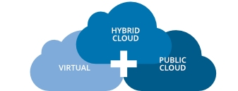 esquema_cloud_hibrido