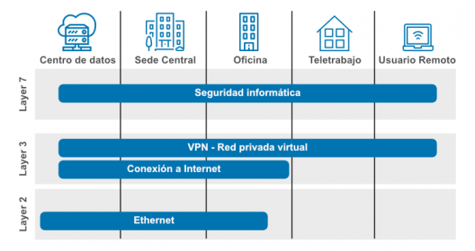 esquema_network