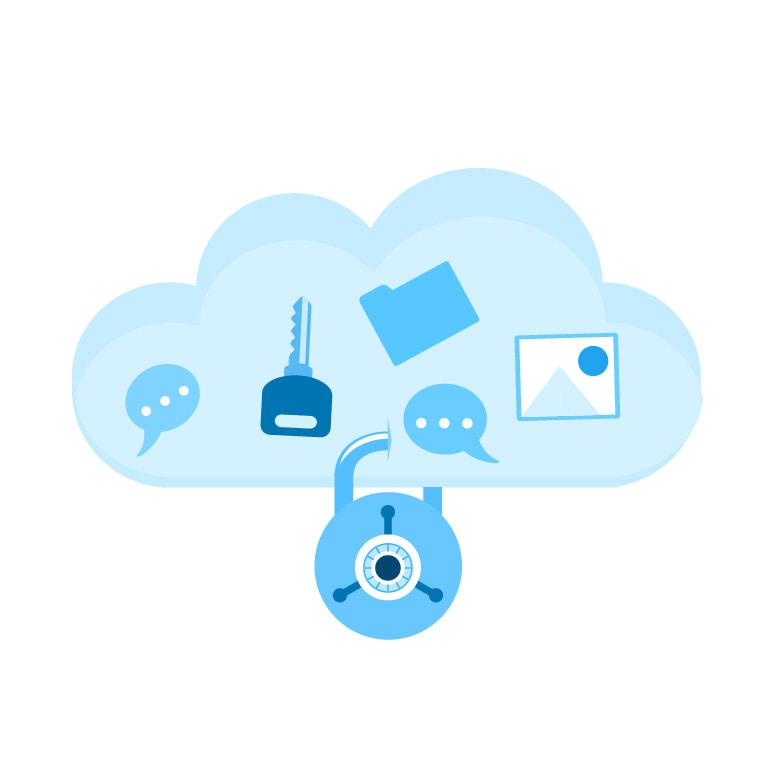Private Cloud-Dienste